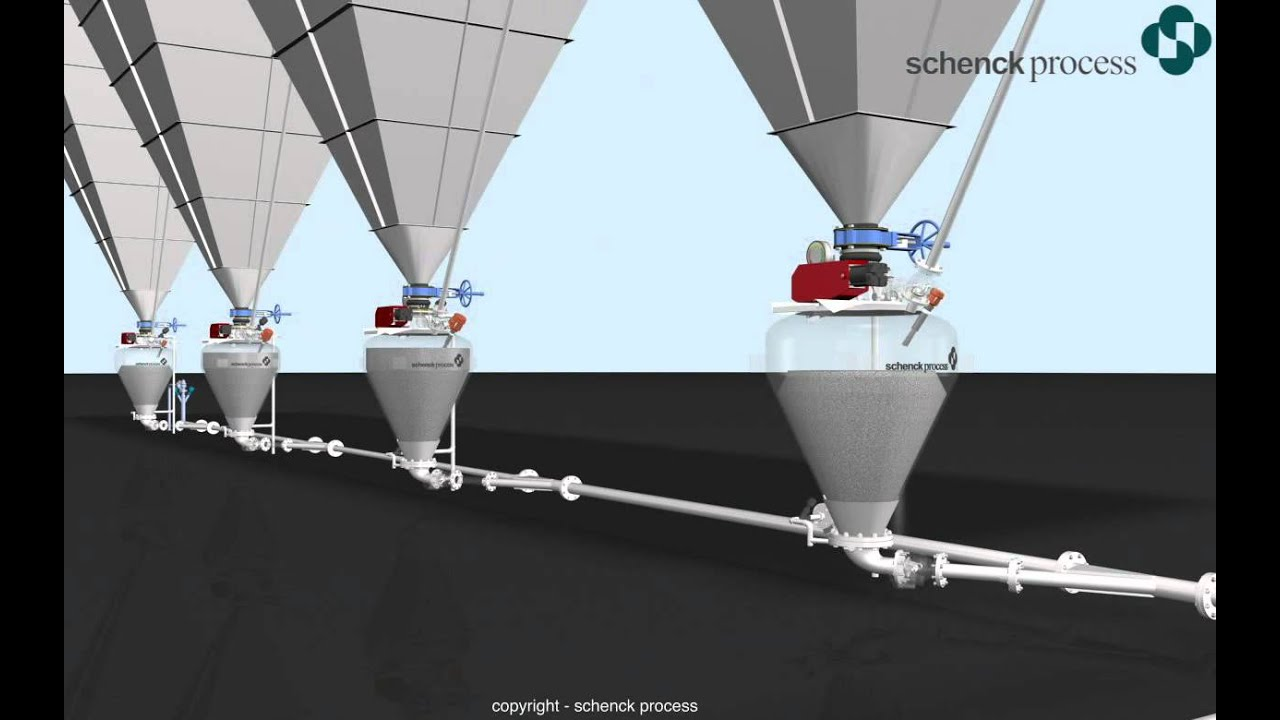 Multi Pd Pumps For Fly Ash Handling From Schenck Process