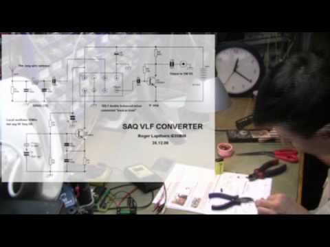 SAQ Converter for SW RX