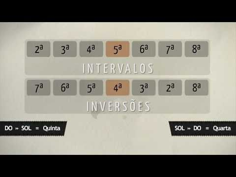 Intervalos - Teoria Musical