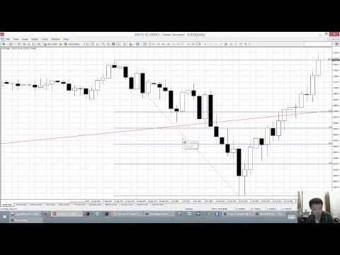 Nov 3 2014 Singapore forex futures and stocks with Jonathan Tan