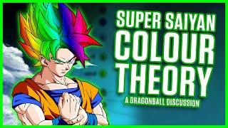 SUPER SAIYAN COLORS - SOLVED? | A Dragonball Discussion
