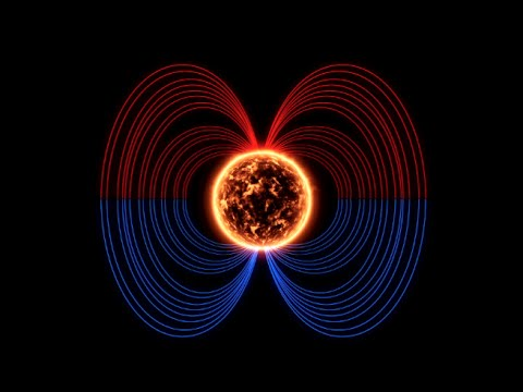 Are The Solar Polar Fields Done Flipping Yet?