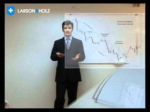 Видео уроки форекс фундаментальный анализ