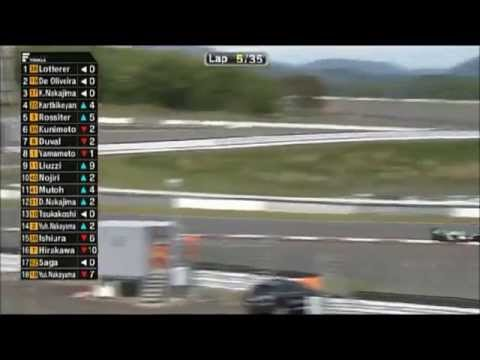 SUPER FORMULA 2014 Rd.2 Race2 part1