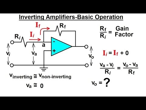 Electrical Engineering: Ch 5: Operational Amp (2 of 28) Inverting Amplifier-Basic Operation thumbnail
