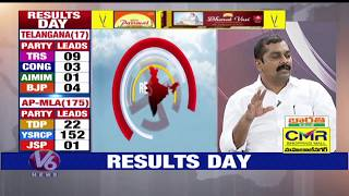 Tough Fight Between TRS, BJP And Cong In LS Poll Results | Election Results 2019 | V6 News