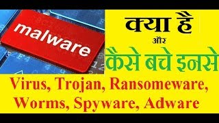 What is Malware? Virus, Trojan, Worms, Ransomeware, Adware, Spyware Explained in Hindi