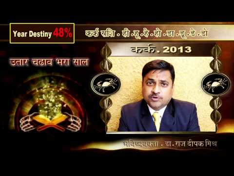 KARKA (CANCER) RASHI 2013 HOROSCOPE BY DR RAJDEEPAK MISHRA