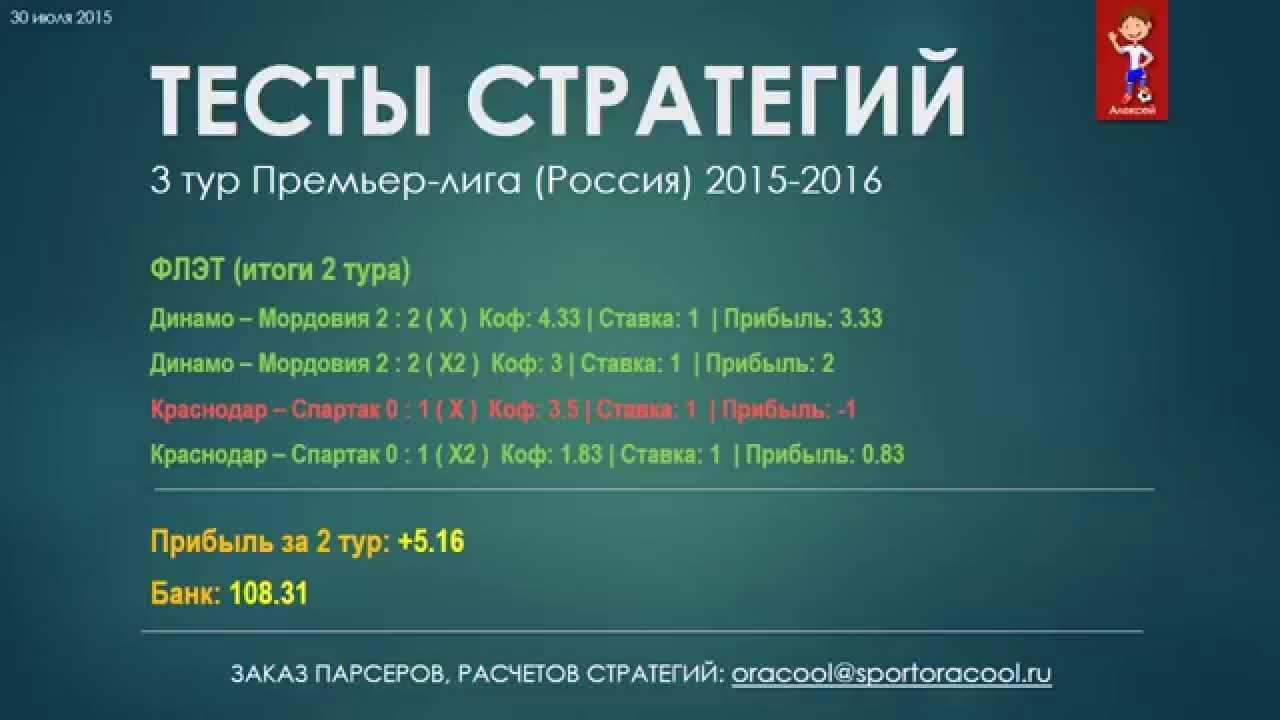ПРОГНОЗЫ Календарь игр командного чемпионата по