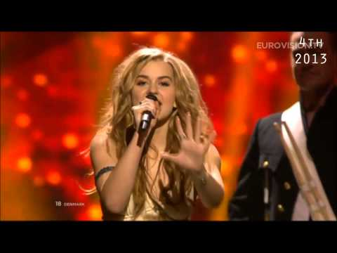 Eurovision 2000 - 2013: My Top Winners klip izle