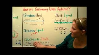 Customary Units of Length Part 1