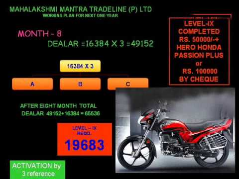 Mahalaxmimantra Com Dealar Income Plan video