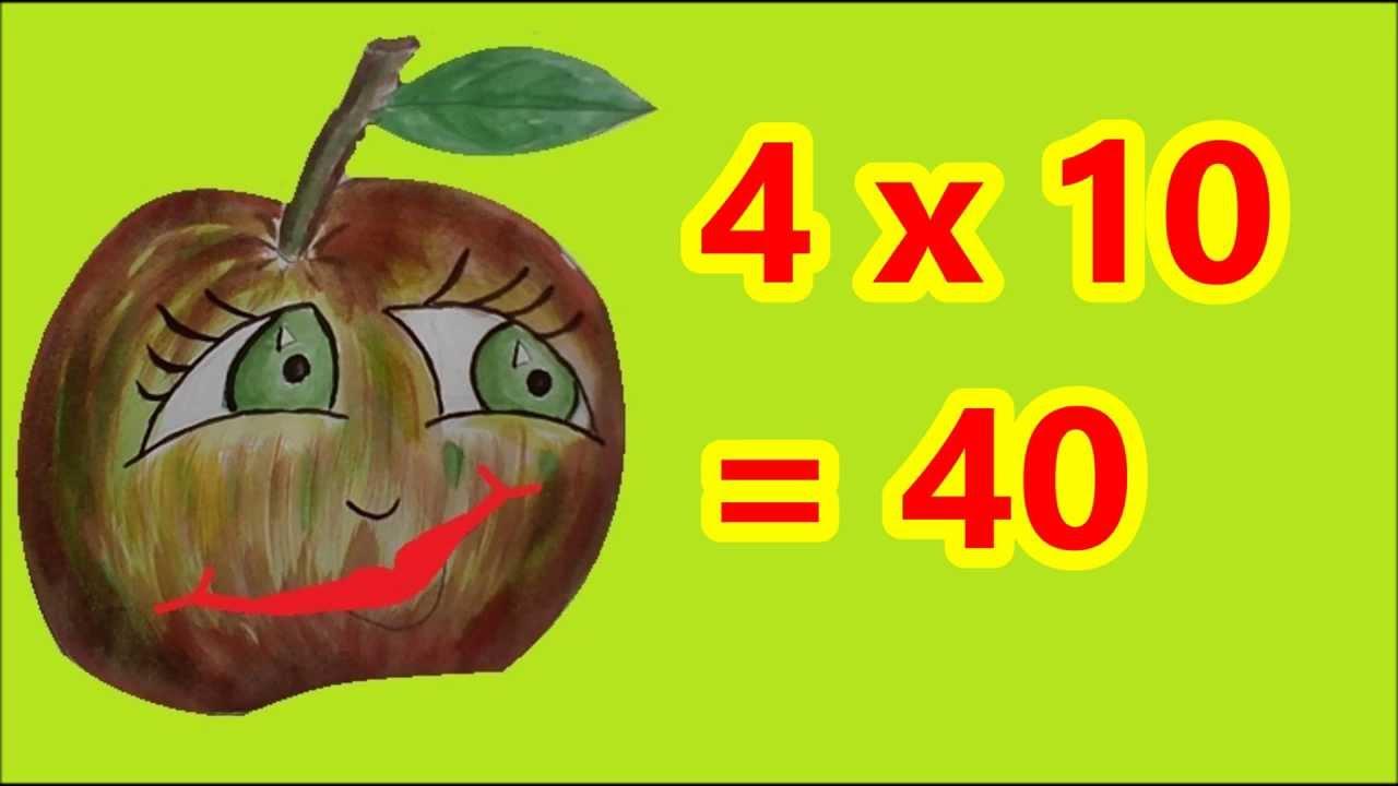 Apprendre la table de multiplication par 4 aux enfants cp - Apprendre la table de multiplication en s amusant ...