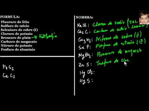 Formulacion inorganica 24: Resto binarios