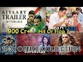 Box Office Collection Of Aiyaary, Padman, Padmaavat, Black Panther, Secret Superstar 2018 MP3