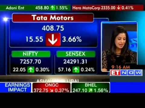 Markets open marginally in green; Cipla, Yes Bank up
