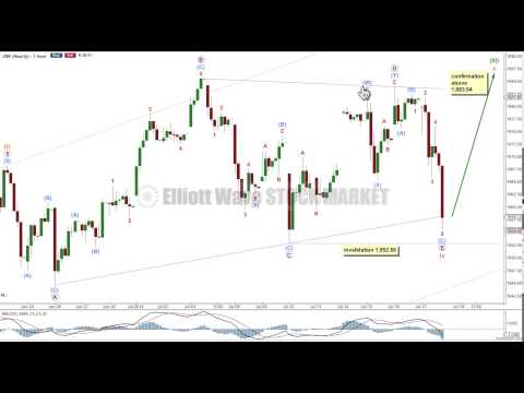 S&P 500 Elliott Wave Technical Analysis - 17th July, 2014