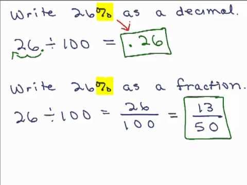 Percents Part 1 Change Percent to Fraction or Decimal - YouTube