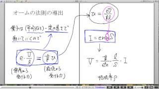 高校物理解説講義:「オームの法則」講義7