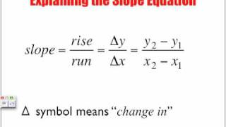 Download What is Slope: Rate of Change 3Gp Mp4