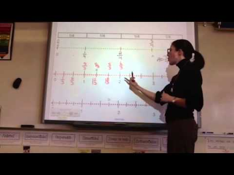 Fracciones en una recta numerica