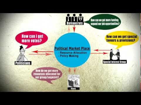 Why Good Politics is Bad Economics