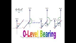 O-Level Bearing ( 1) [with tricks to show how to handle the confusing problems ]