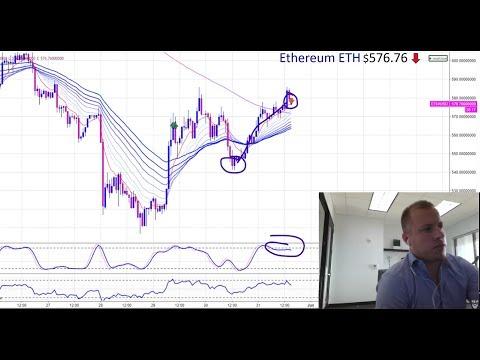 Bitcoin and Crypto Market Run Down - Talking Major Global Cycles