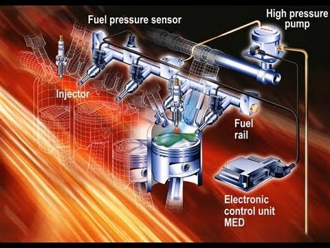 Electronic Fuel Injection System Working  YouTube