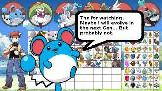 My Pokemon Team Gen 1 - 7 | If I were in the Pokemon World | Update