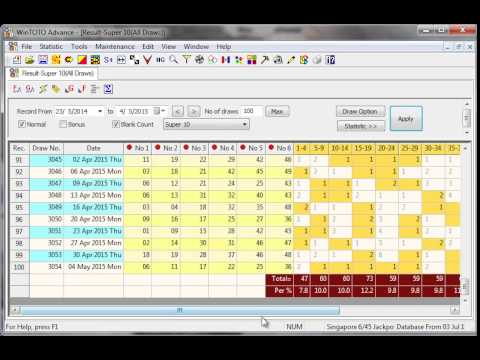 WinTOTO Advance Video tips for 7 May 2015