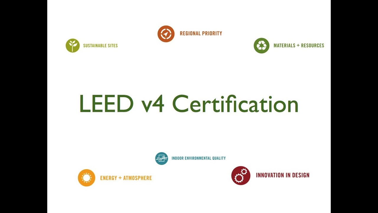 Leed v4 certification youtube for What is leed