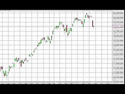 Nikkei Technical Analysis for May 4 2015 by FXEmpire.com