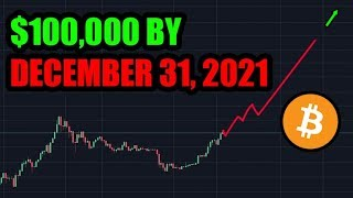 """""""Bitcoin Is Likely To Hit $100,000 By December, 31 2021. --Anthony Pompliano [Prediction Review]"""