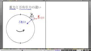 高校物理解説講義:「万有引力のもとでの運動」講義8