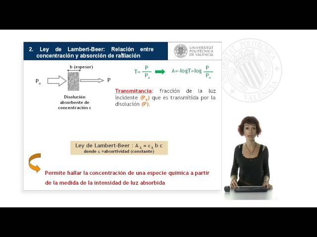 Aplicación de la ley de Lambert-Beer en espectroscopía UV-visible.© UPV