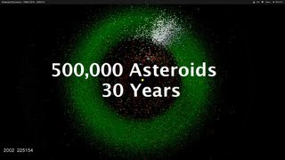 Asteroid Discovery - 1980-2012 - UHDTV