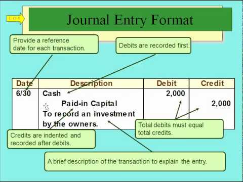 Introduction to Debits & Credits and Journal Entries