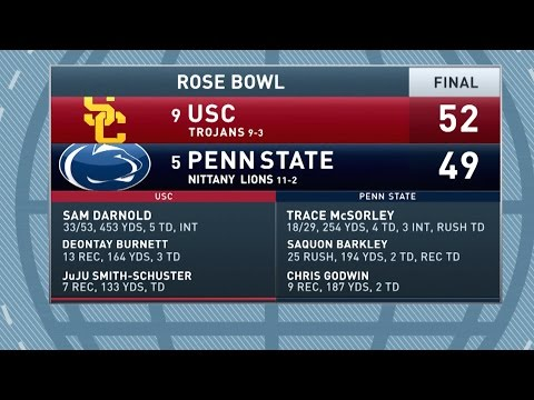 Gottlieb: Petros Papadakis talks Rose Bowl