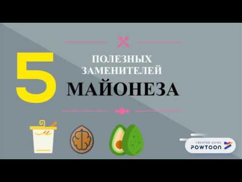 5 Полезных Заменителей Майонеза. Чем заменить майонез в салате.