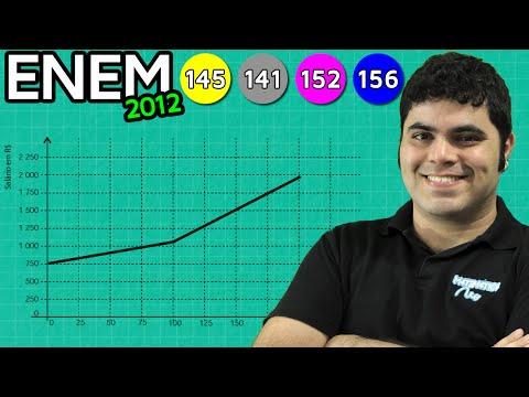ENEM 2012 Matemática #21 - Análise do Gráfico da Função Afim