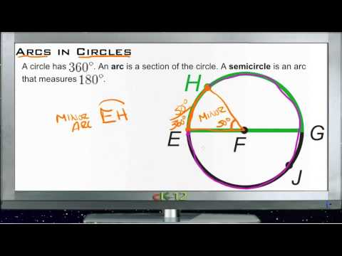 Arcs in Circles Principles - Basic