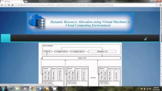 JAVA 2013 Dynamic Resource Allocation using Virtual Machines for Cloud Computing Environment