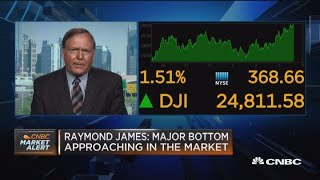 New Jobs and Offices at Raymond James Financial