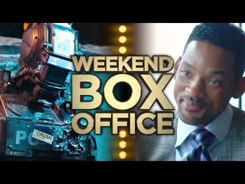 Weekend Box Office - March 6-8, 2015 - Studio Earnings Report HD