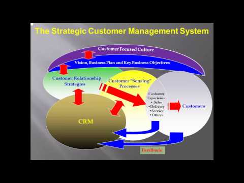 The 7 Deadly Sins of Customer Management by Dr. Ted Marra | MILE Webinar