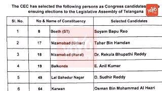 Telangana Congress MLA Candidates 3rd List Released | Ponnala Lakshmaiah