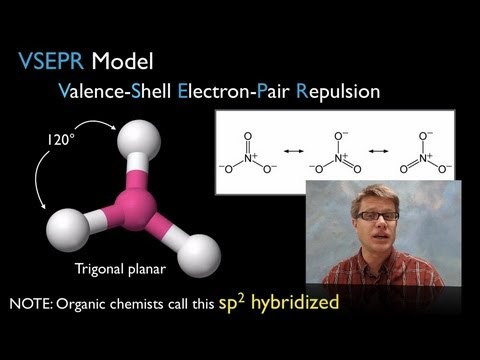 Lewis Diagrams and VSEPR Models