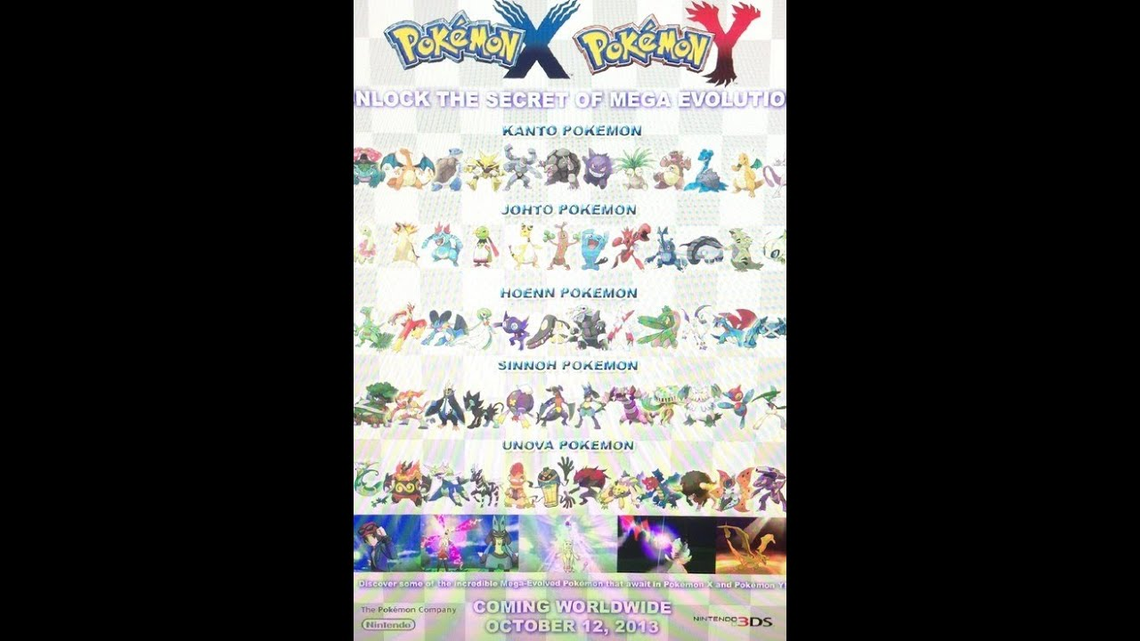 ... Possible List of All Pokemon for Mega Evolutions (Rumor) - YouTube