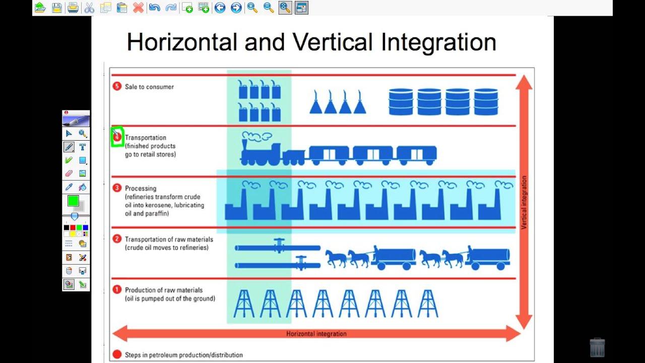 Vertical Integration v Vertical Integration
